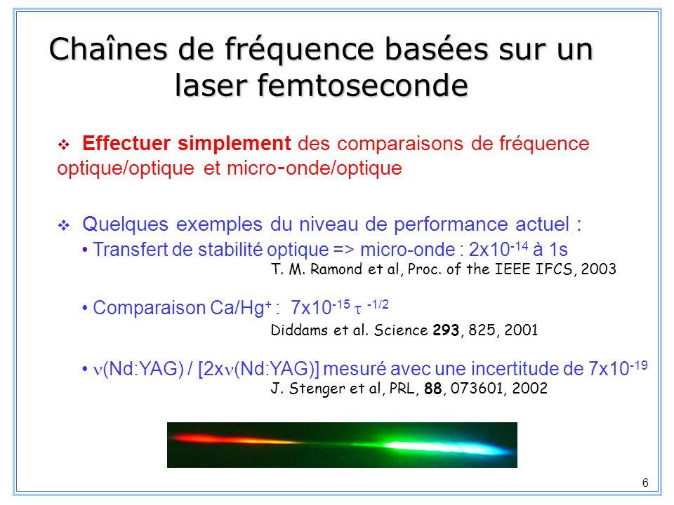 Chaînes de fréquence basées sur un laser femtoseconde