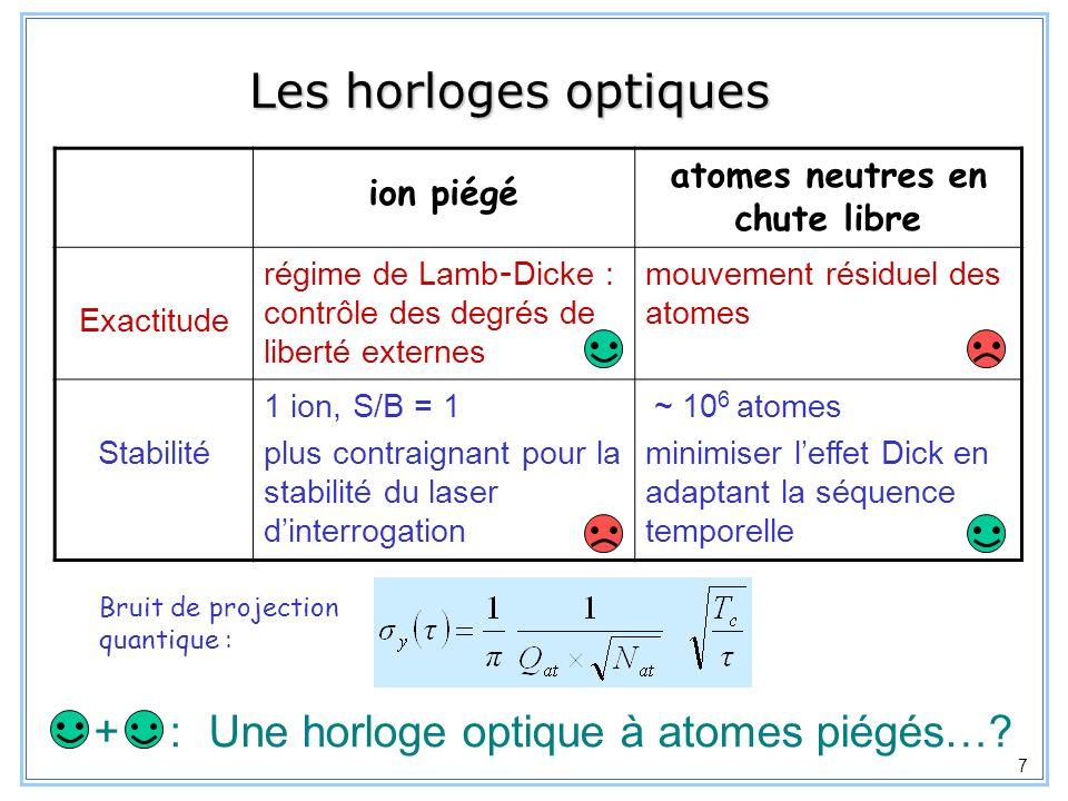 atomes neutres en chute libre