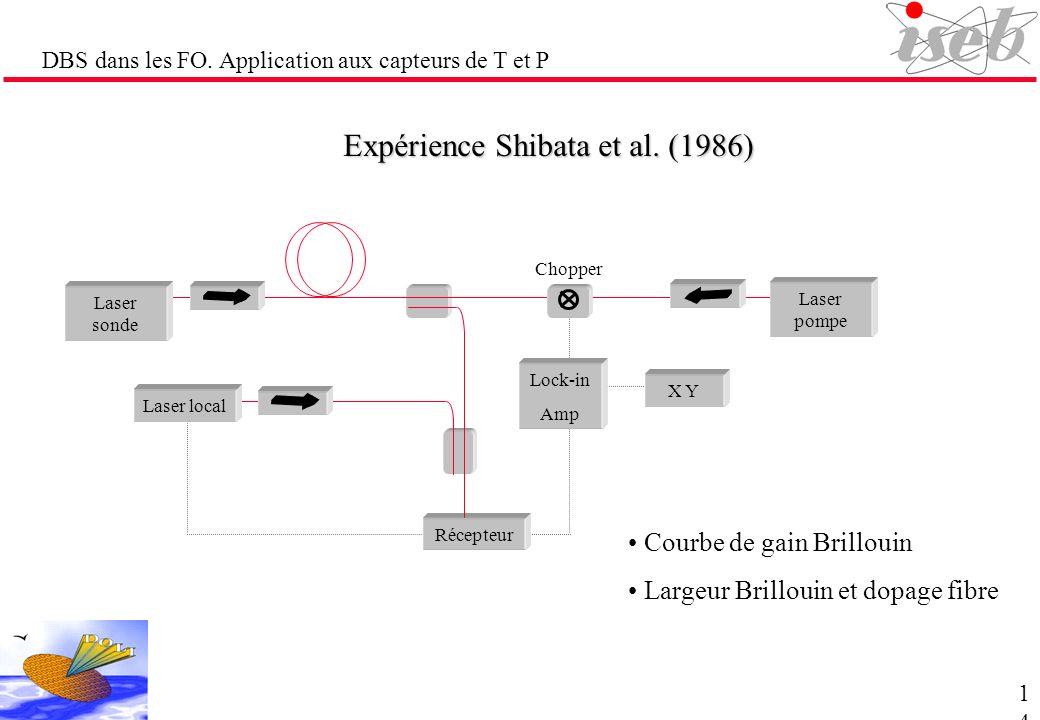 Expérience Shibata et al. (1986)