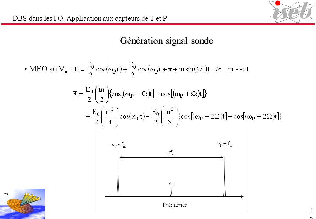 Génération signal sonde