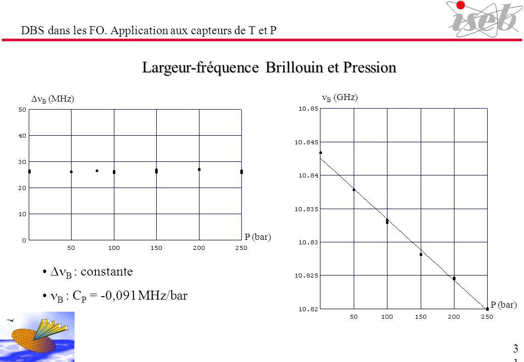 Largeur-fréquence Brillouin et Pression