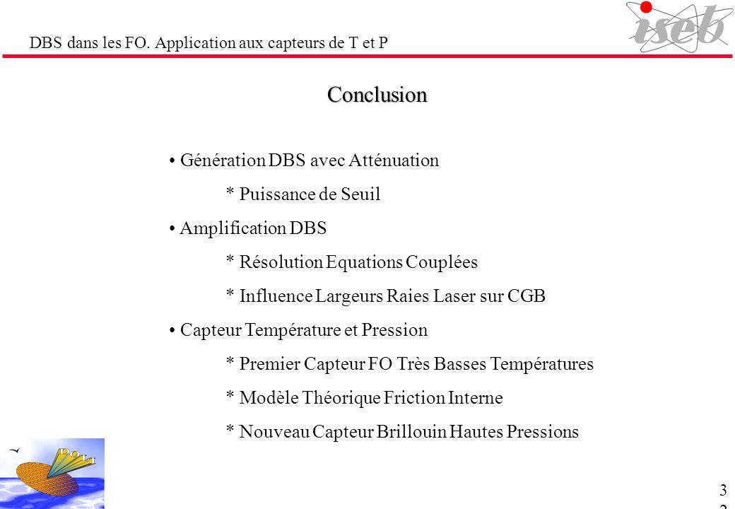 Conclusion • Génération DBS avec Atténuation * Puissance de Seuil