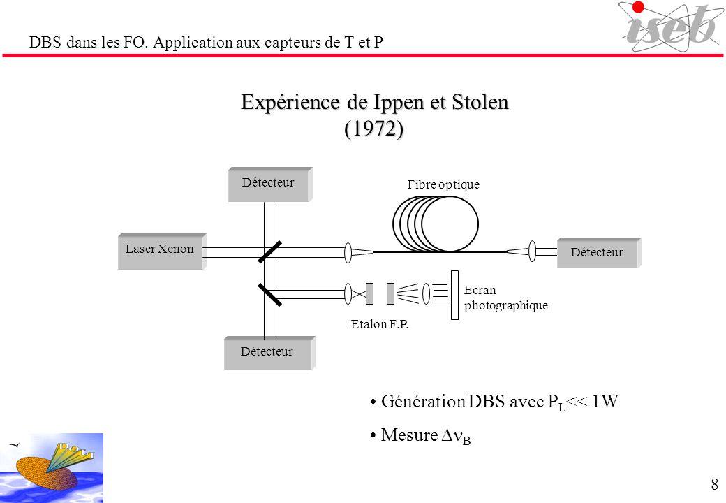 Expérience de Ippen et Stolen (1972)