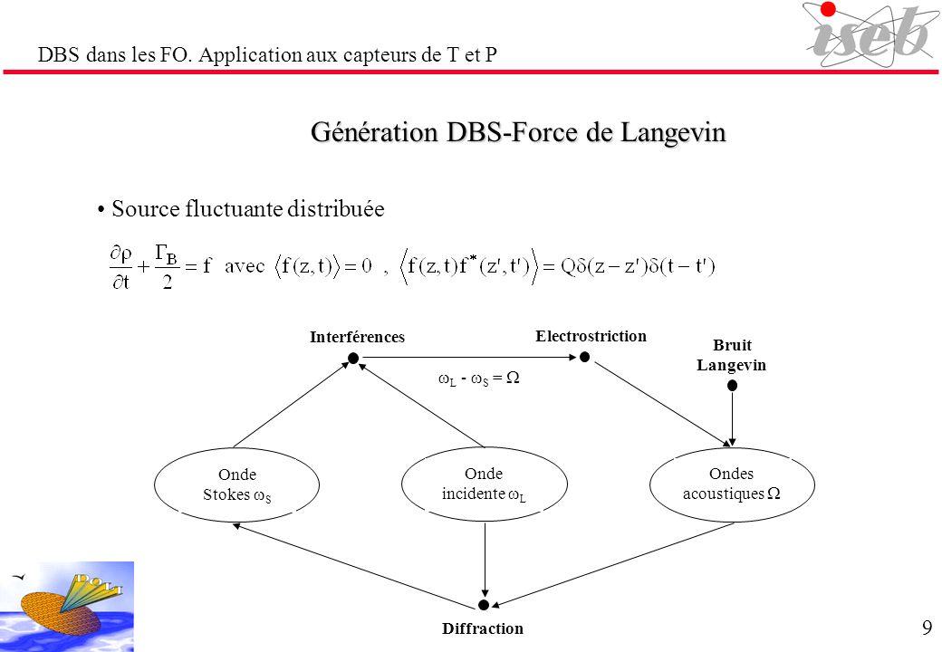 Génération DBS-Force de Langevin