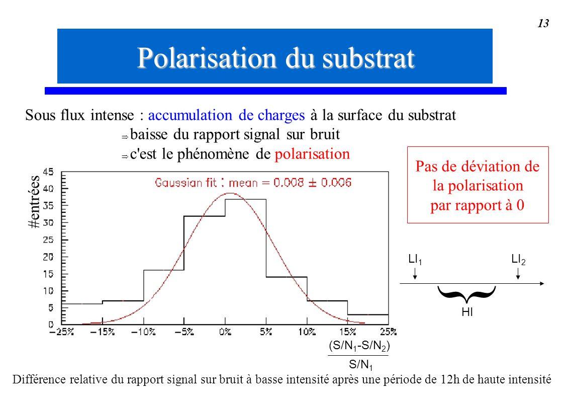 } Polarisation du substrat