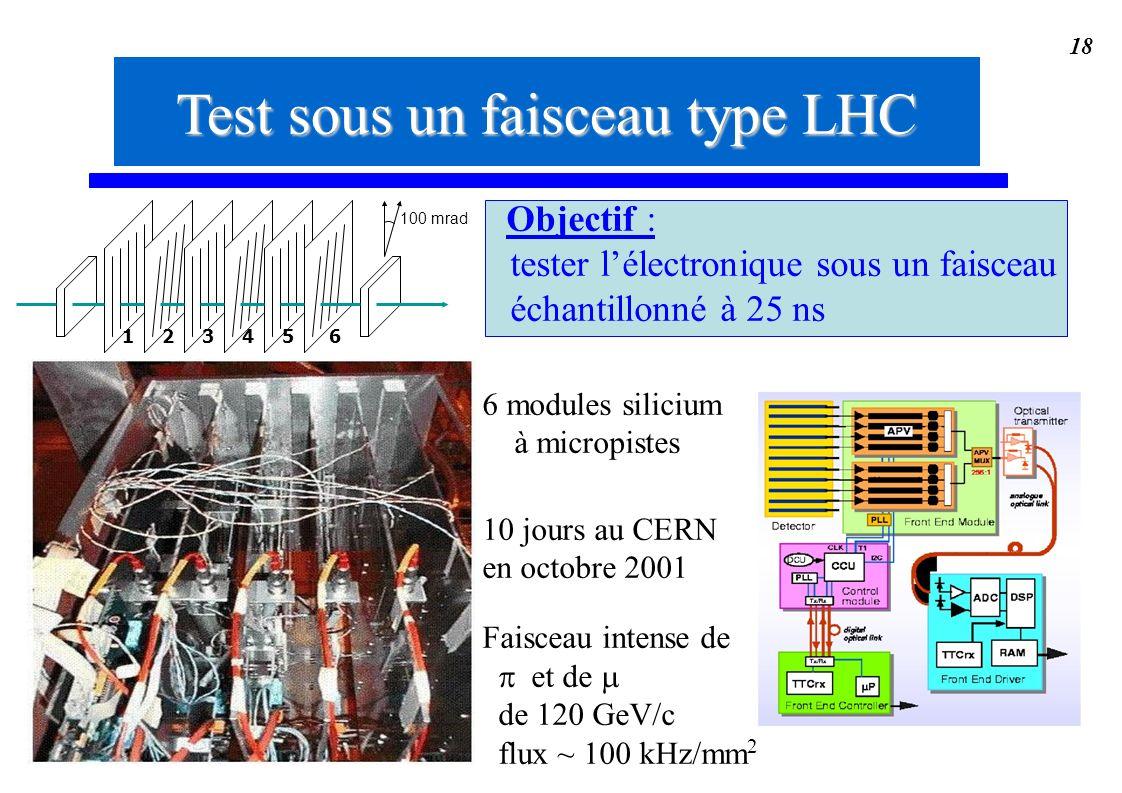 Test sous un faisceau type LHC