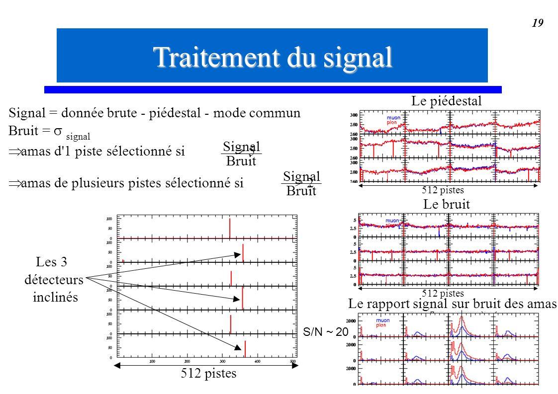Traitement du signal Le piédestal