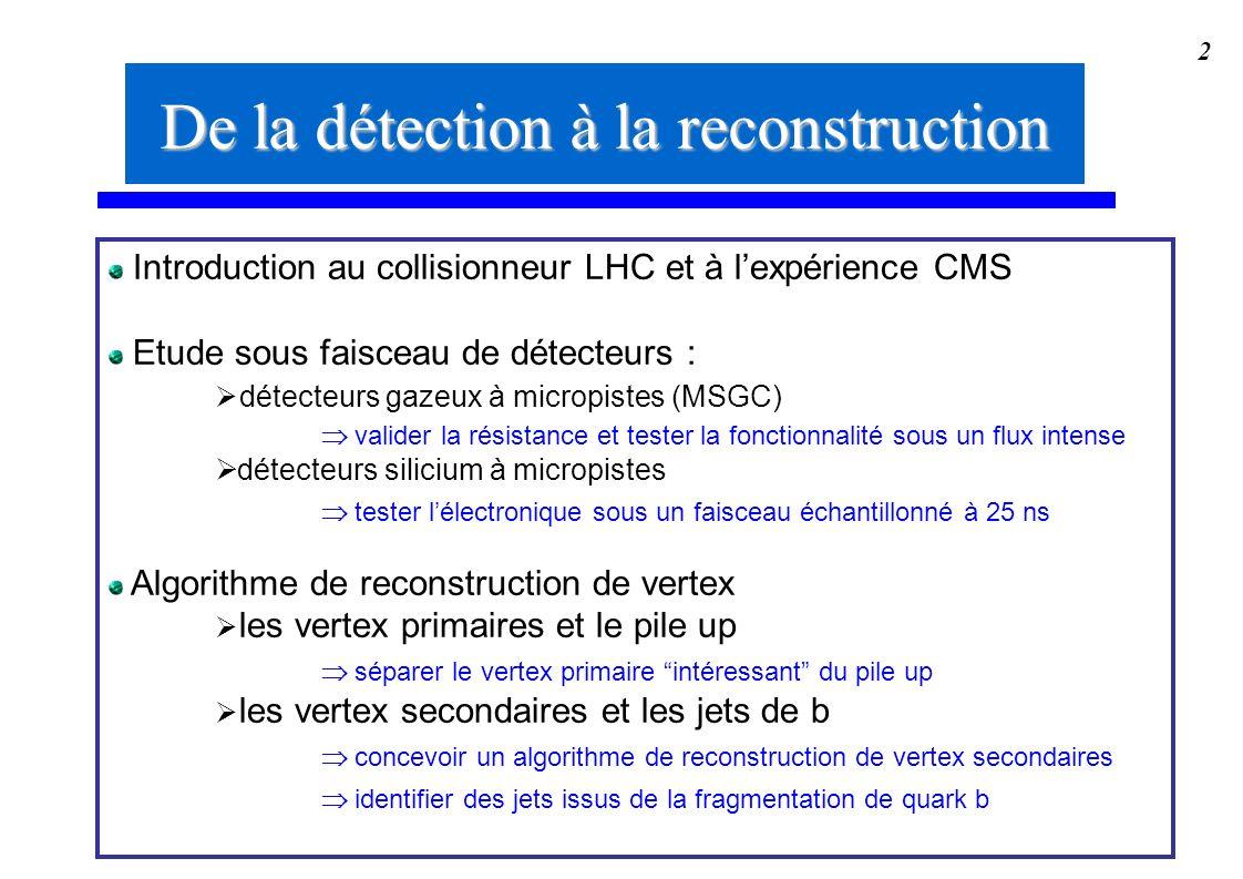 De la détection à la reconstruction