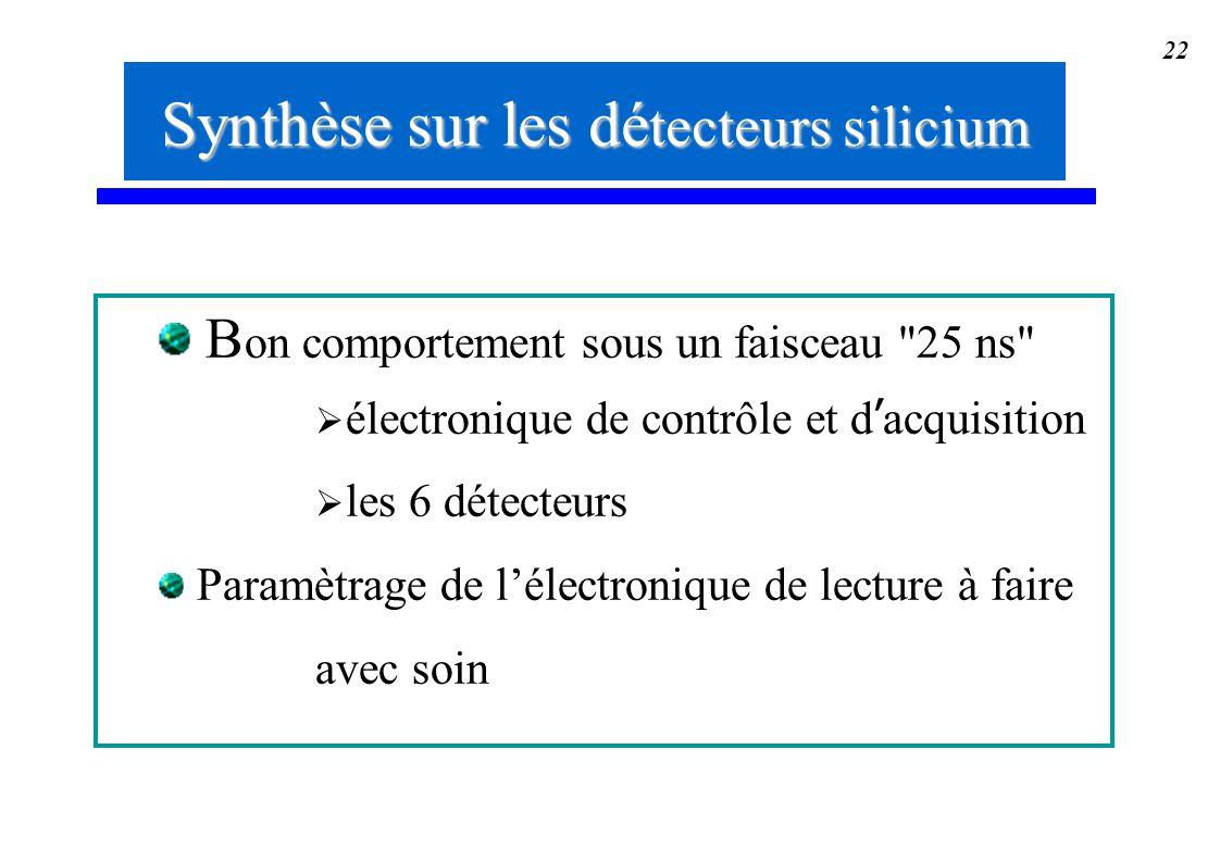 Synthèse sur les détecteurs silicium