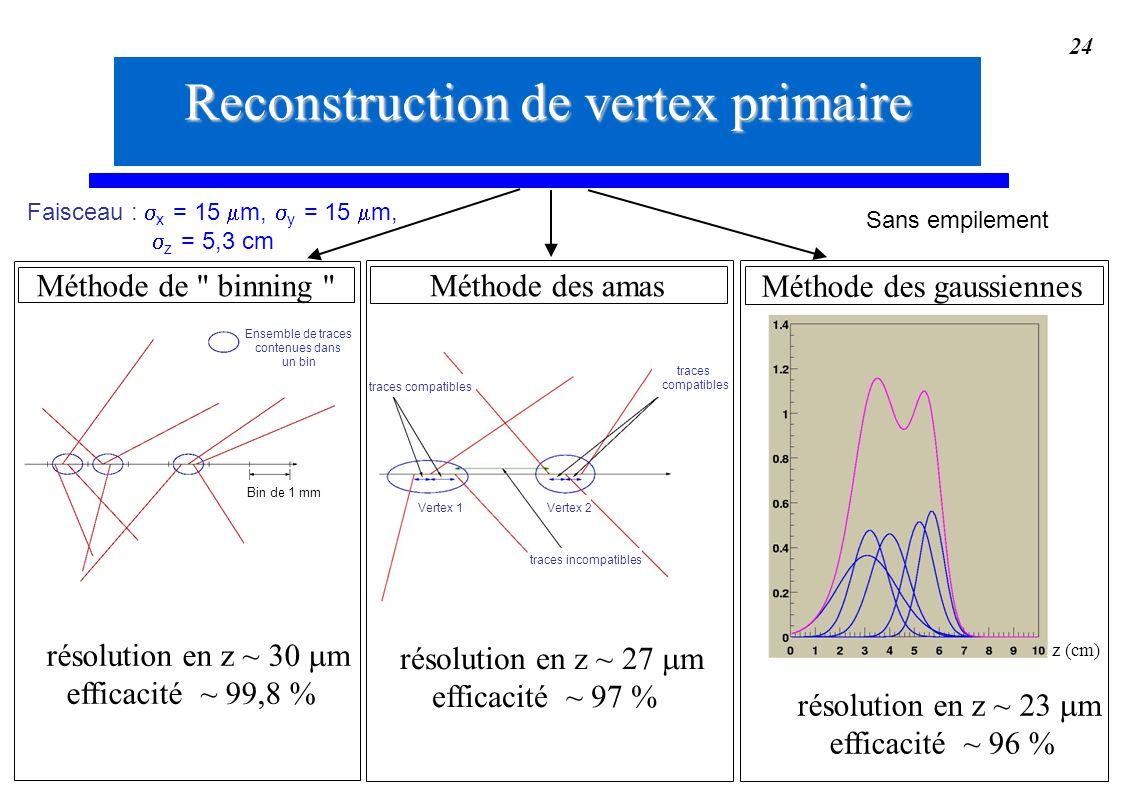 Reconstruction de vertex primaire