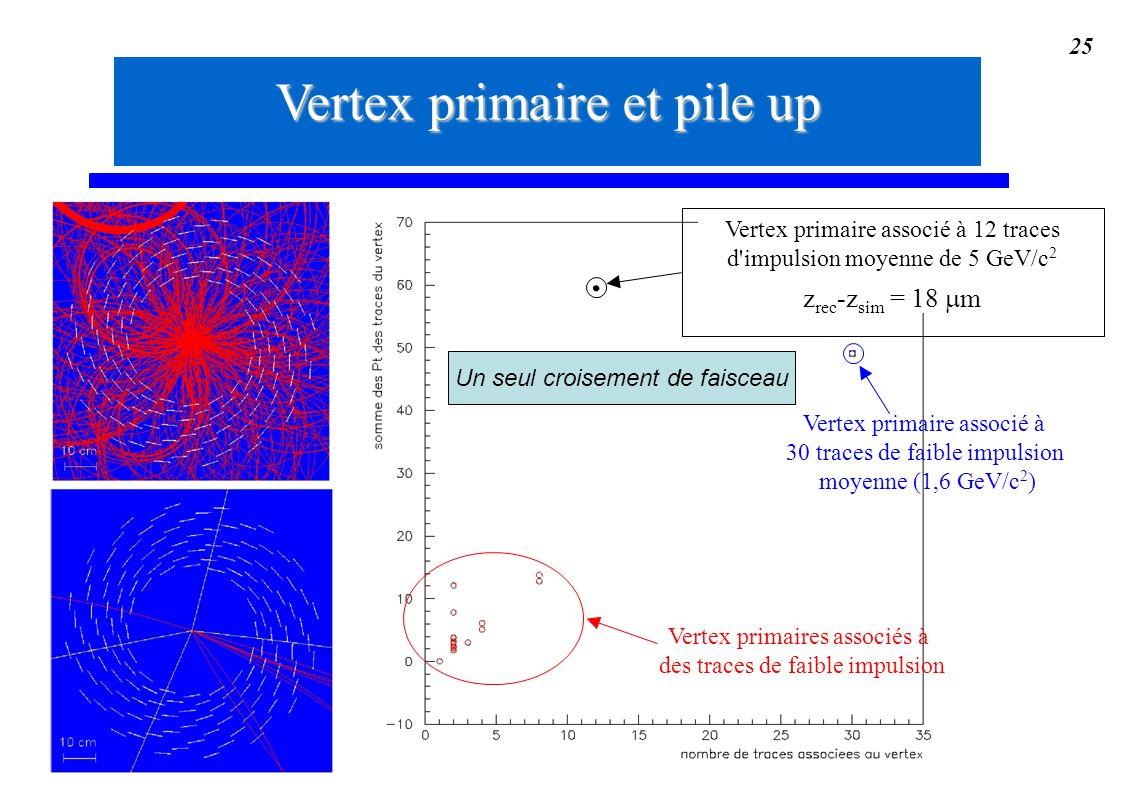 Vertex primaire et pile up