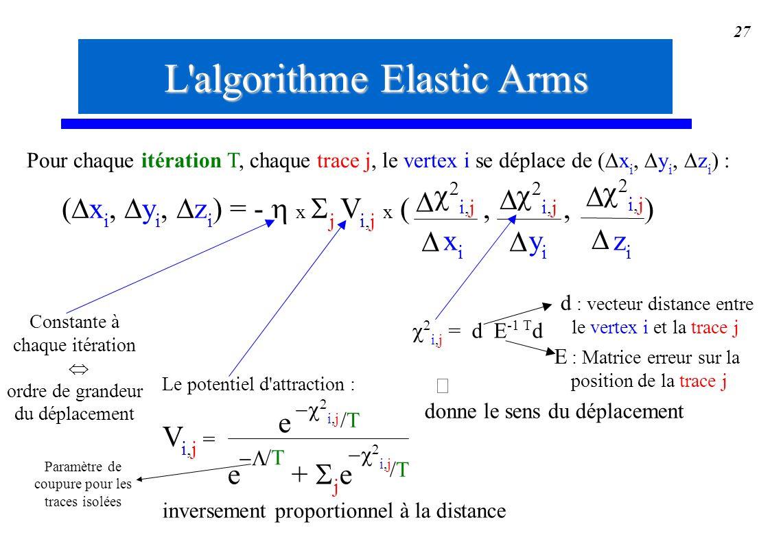L algorithme Elastic Arms