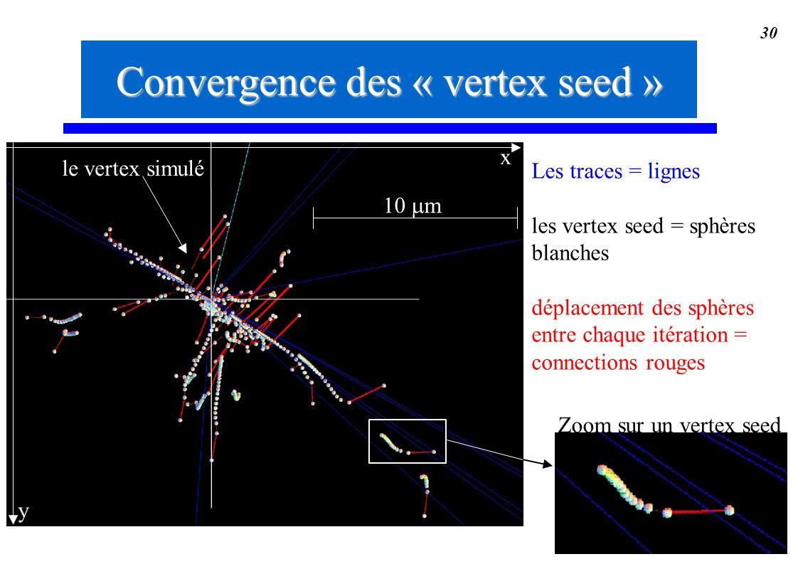 Convergence des « vertex seed »