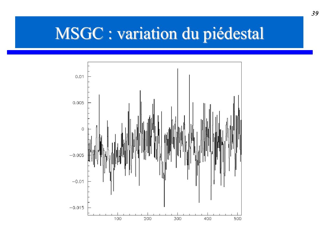 MSGC : variation du piédestal