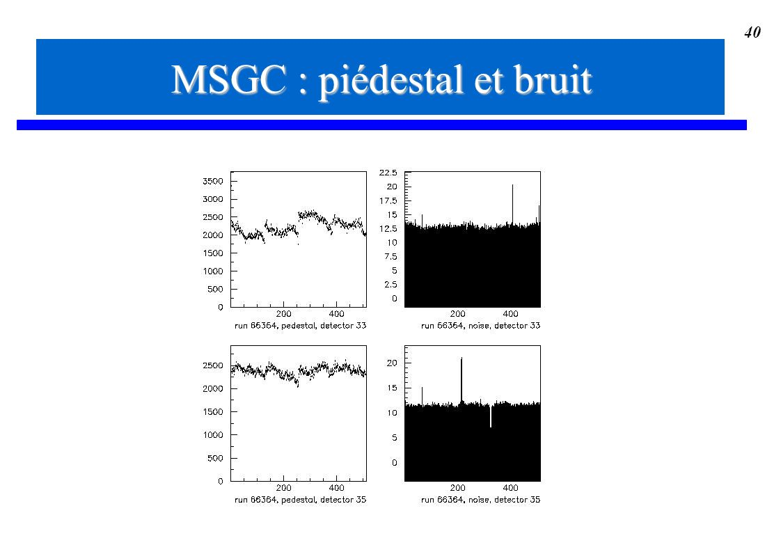 MSGC : piédestal et bruit