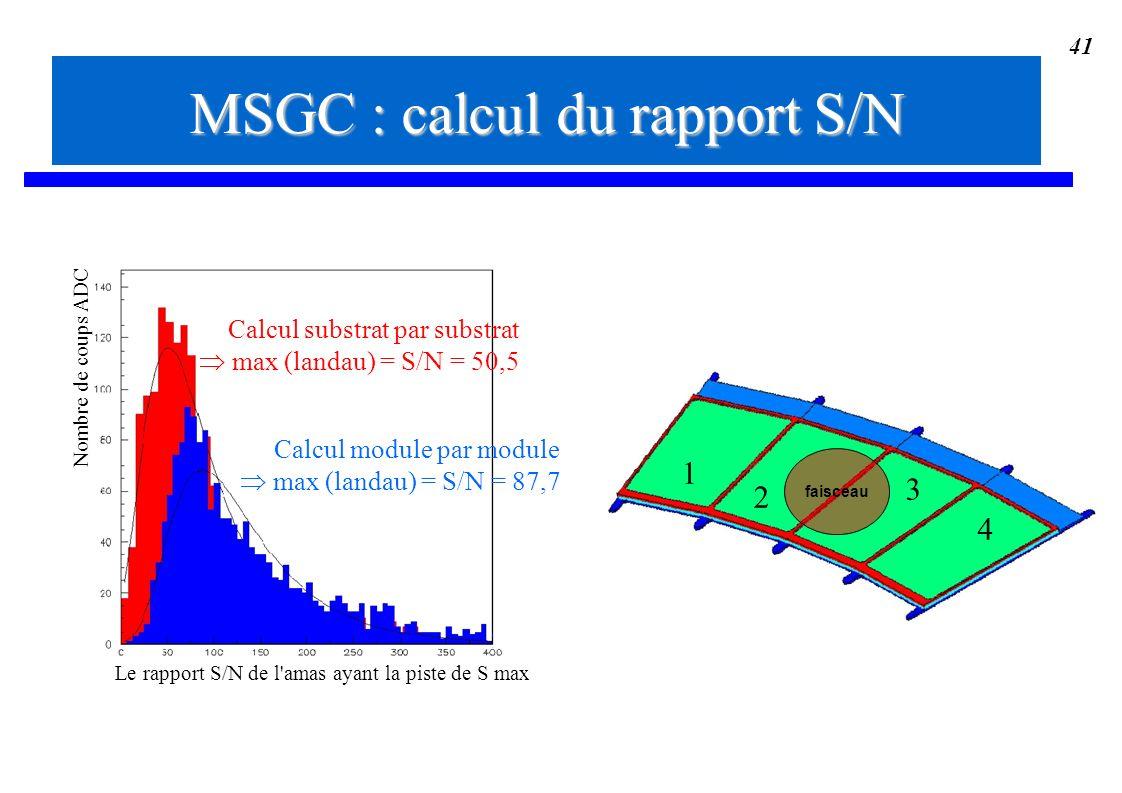 MSGC : calcul du rapport S/N