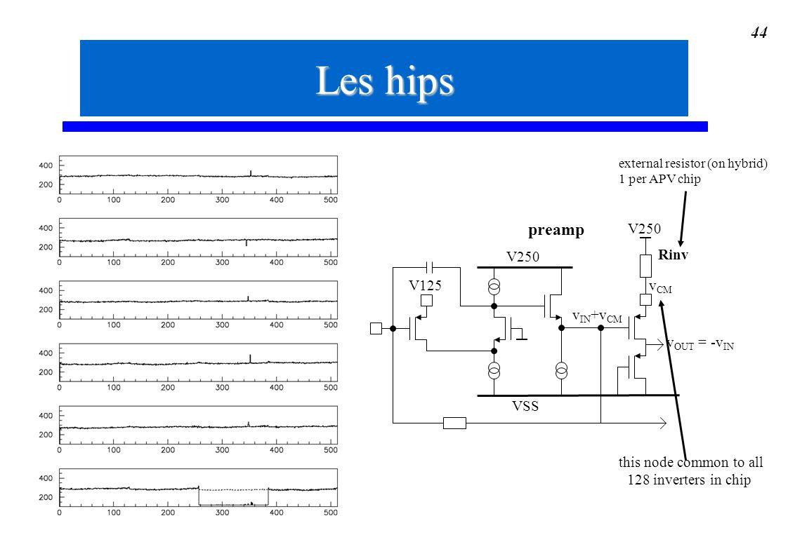 Les hips preamp V250 V250 Rinv V125 vCM vIN+vCM vOUT = -vIN VSS