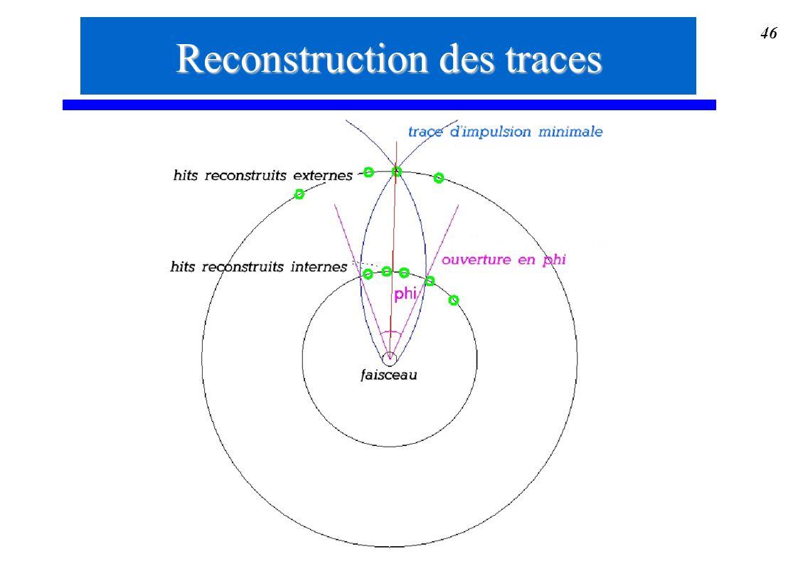 Reconstruction des traces