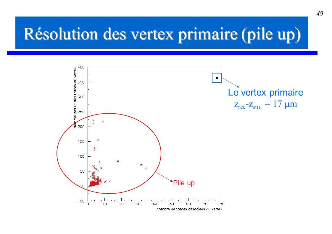 Résolution des vertex primaire (pile up)