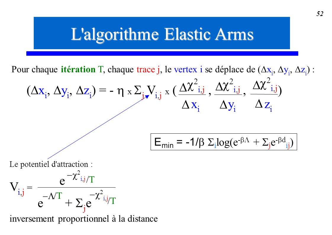 Emin = -1/b Silog(e-bL + Sje-bdij)