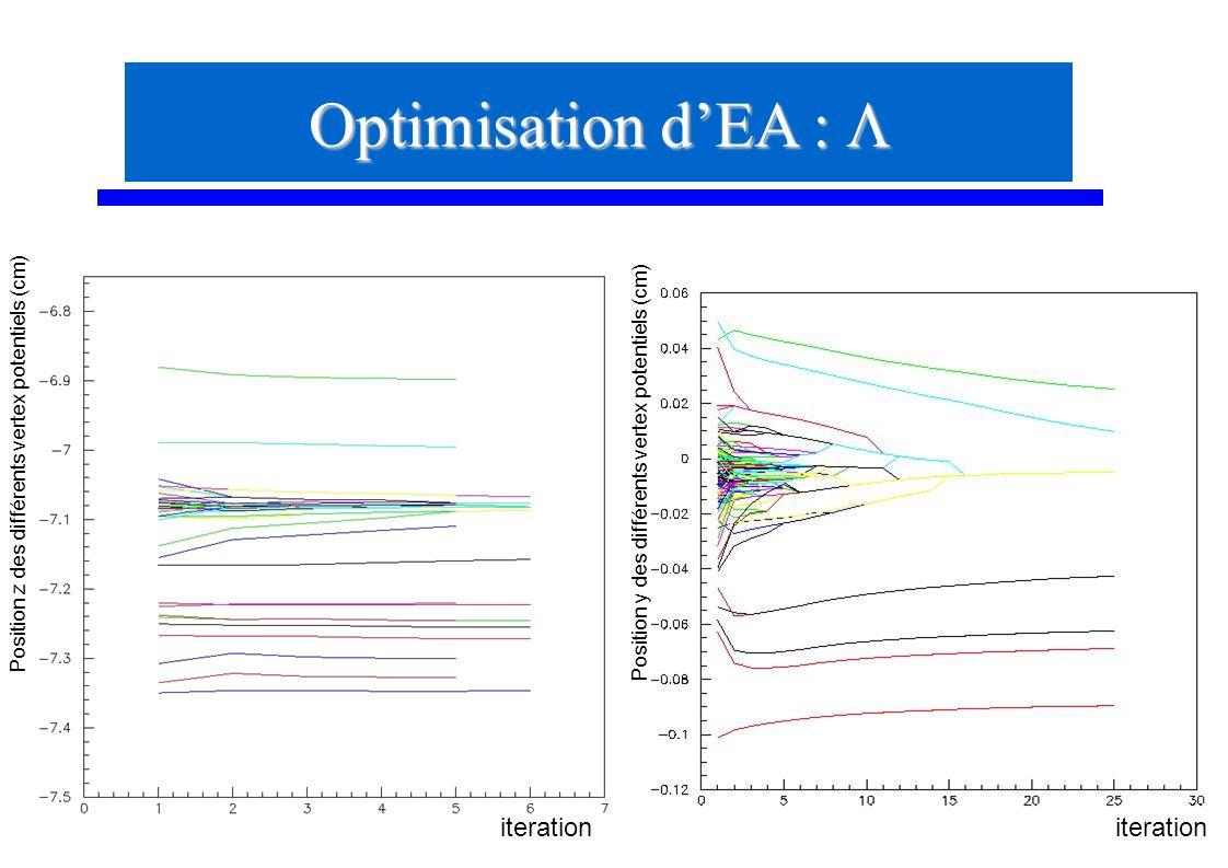 Optimisation d'EA : L iteration iteration