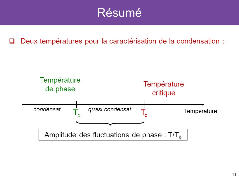 Amplitude des fluctuations de phase : T/Tf