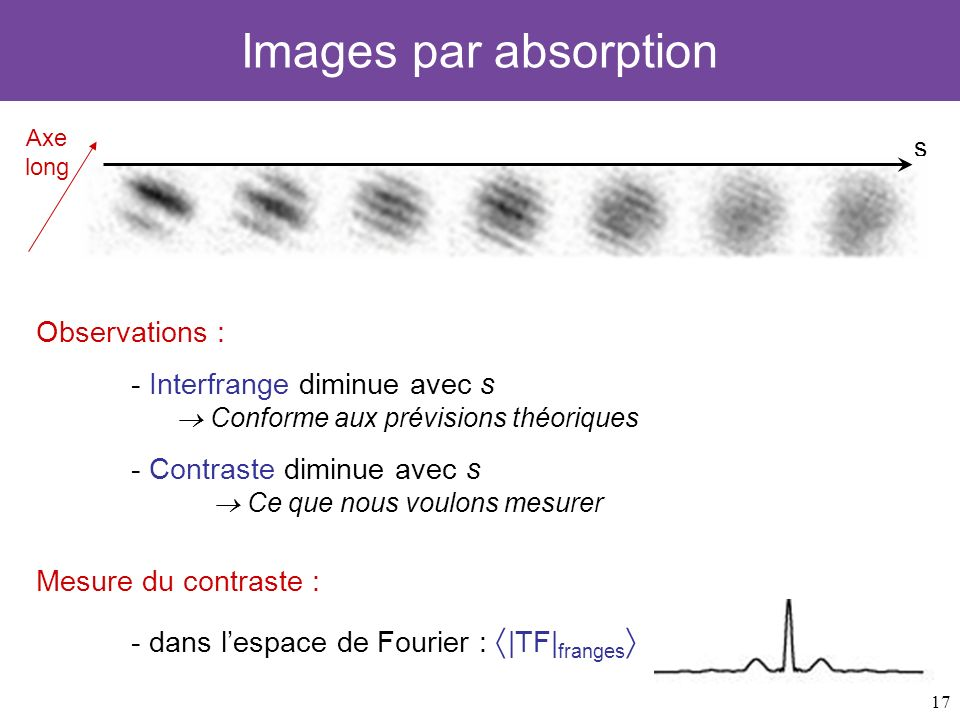 Images par absorption Observations : - Interfrange diminue avec s