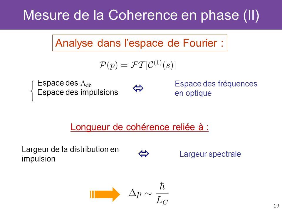 Mesure de la Coherence en phase (II)