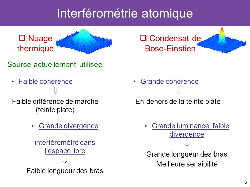 Interférométrie atomique