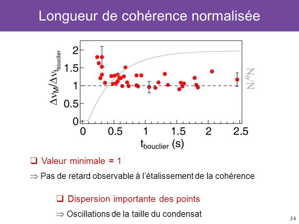 Longueur de cohérence normalisée