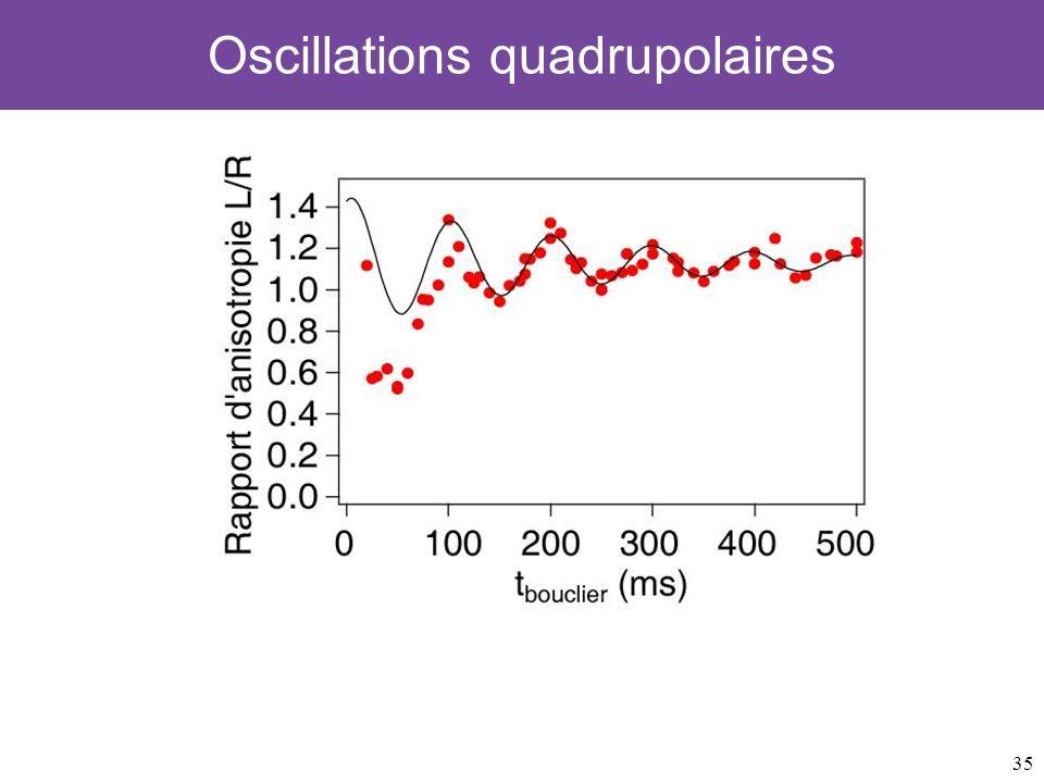 Oscillations quadrupolaires