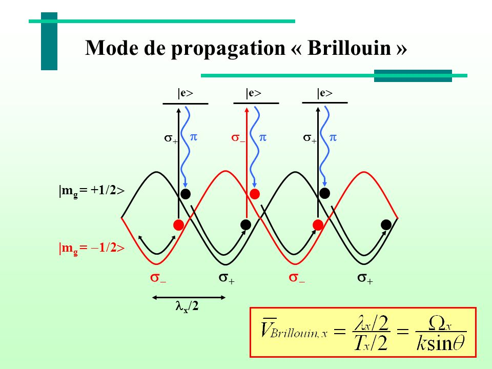 Mode de propagation « Brillouin »
