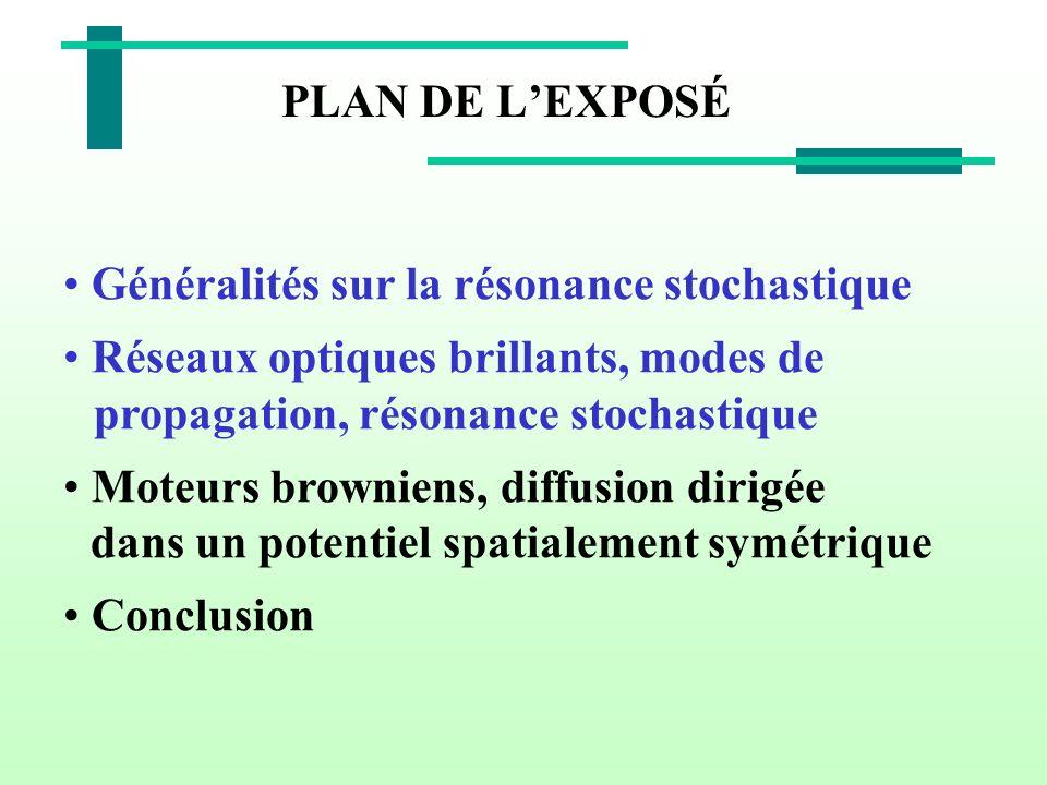 PLAN DE L'EXPOSÉ Généralités sur la résonance stochastique. Réseaux optiques brillants, modes de. propagation, résonance stochastique.