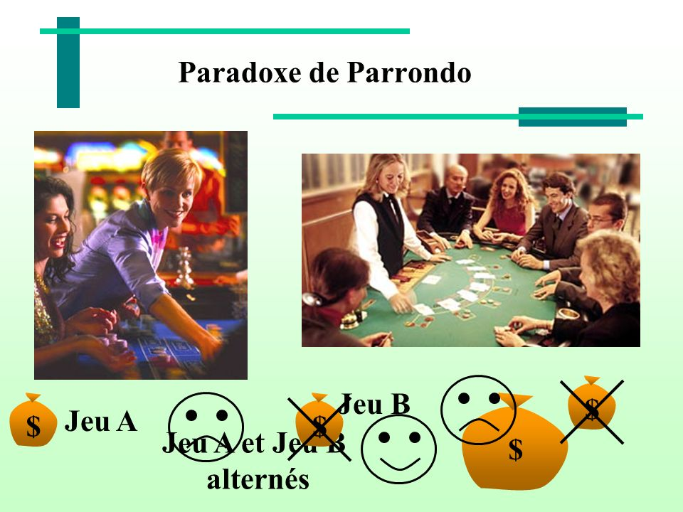 Paradoxe de Parrondo Jeu B $ $ Jeu A $ Jeu A et Jeu B alternés $