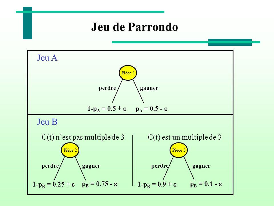 Jeu de Parrondo Jeu A Jeu B C(t) n'est pas multiple de 3
