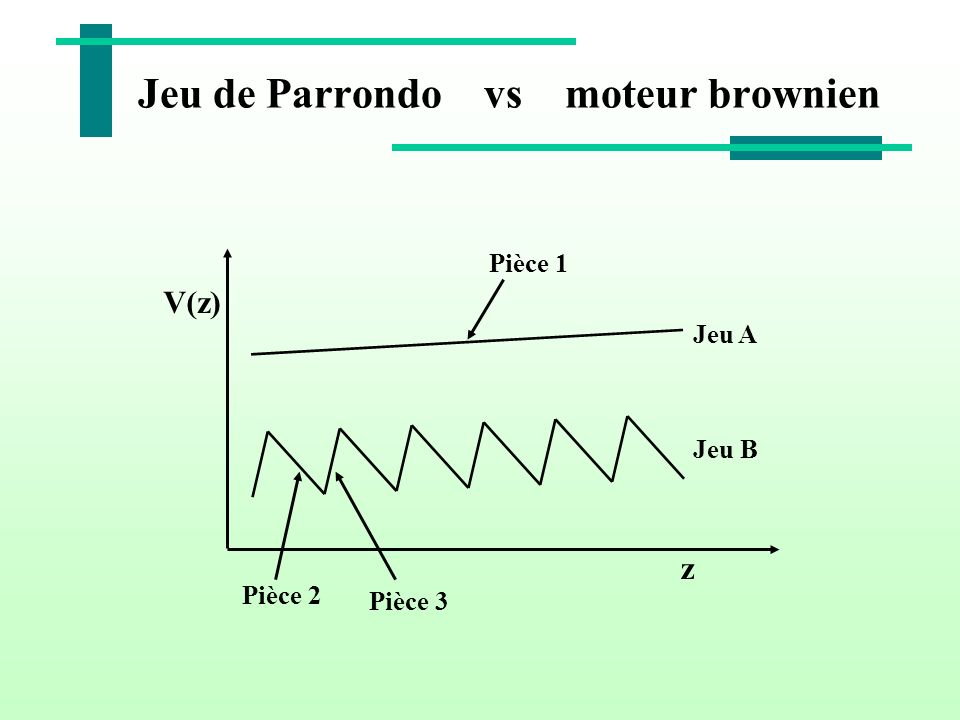 Jeu de Parrondo vs moteur brownien