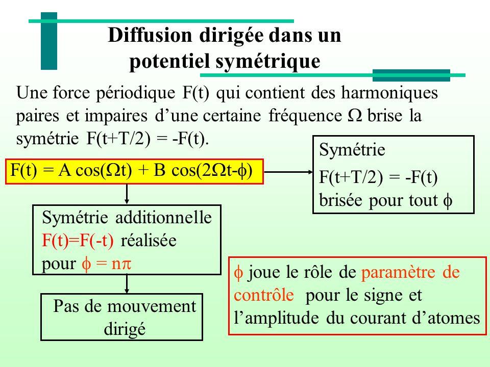 Diffusion dirigée dans un potentiel symétrique