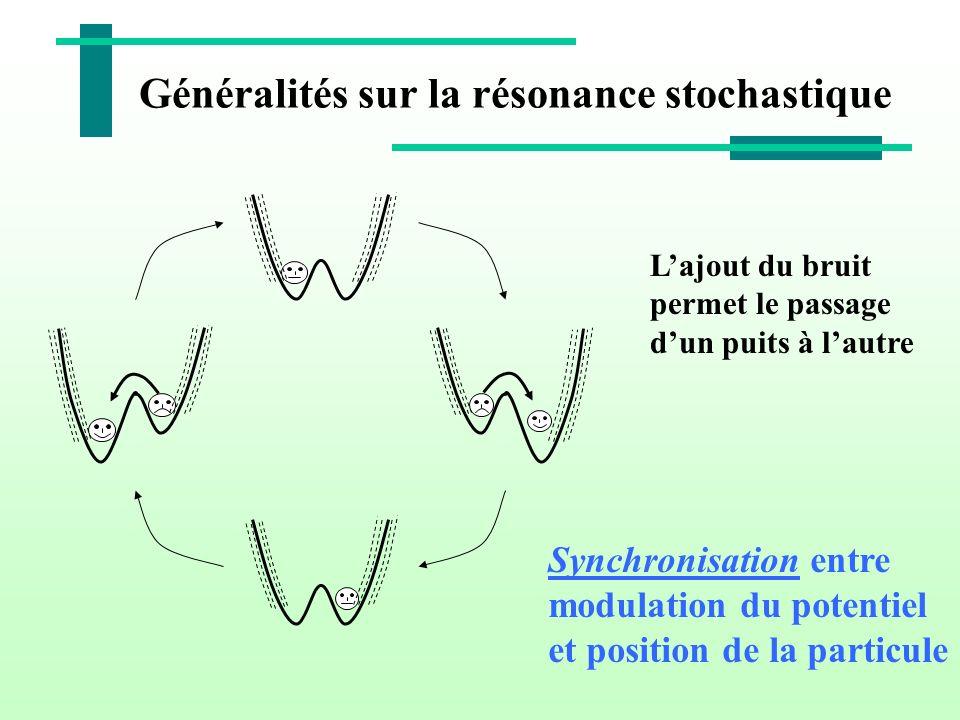 Généralités sur la résonance stochastique