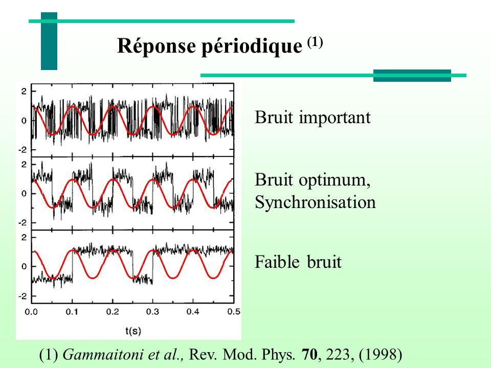 (1) Gammaitoni et al., Rev. Mod. Phys. 70, 223, (1998)