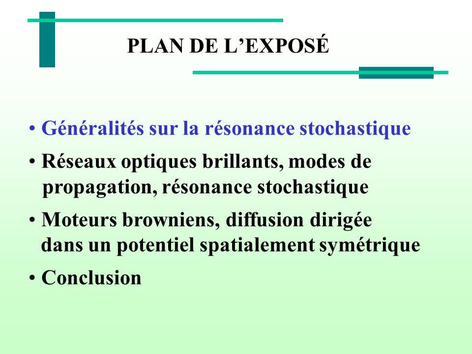 PLAN DE L'EXPOSÉGénéralités sur la résonance stochastique. Réseaux optiques brillants, modes de. propagation, résonance stochastique.