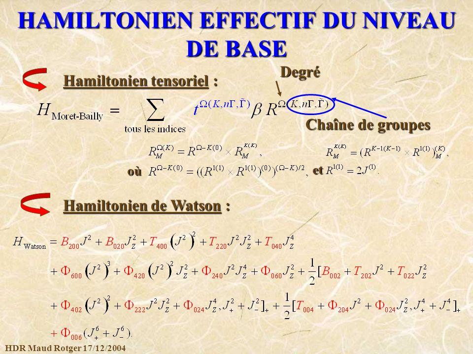 HAMILTONIEN EFFECTIF DU NIVEAU DE BASE