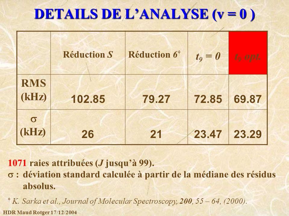 DETAILS DE L'ANALYSE (v = 0 )