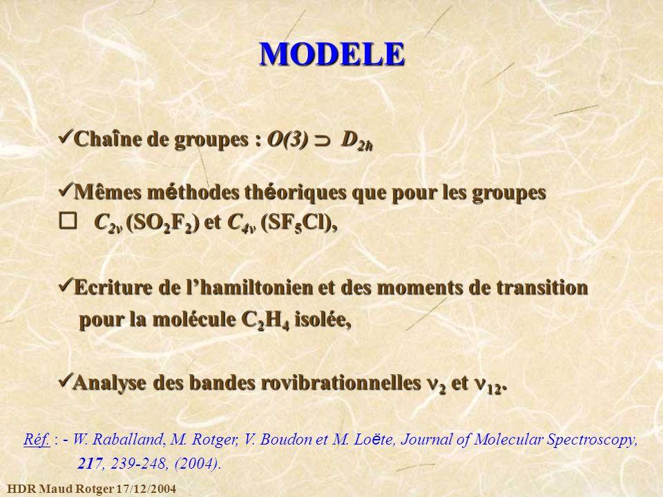 MODELE Chaîne de groupes : O(3)  D2h