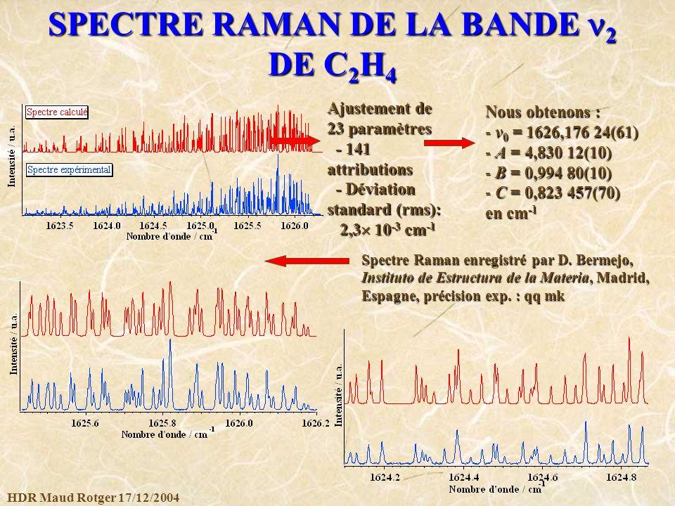 SPECTRE RAMAN DE LA BANDE n2 DE C2H4
