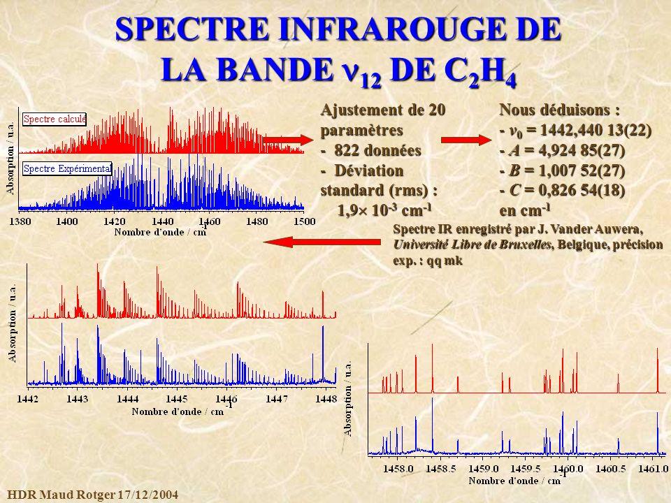 SPECTRE INFRAROUGE DE LA BANDE n12 DE C2H4