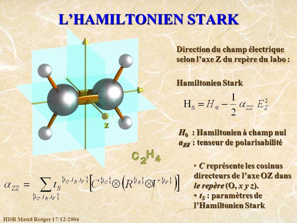 L'HAMILTONIEN STARK z Direction du champ électrique