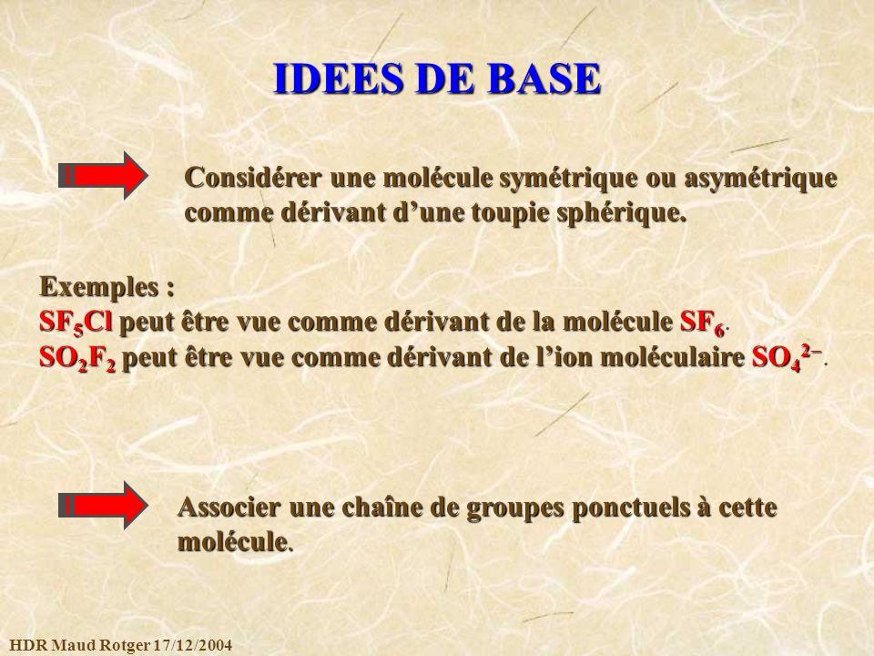 IDEES DE BASE Considérer une molécule symétrique ou asymétrique comme dérivant d'une toupie sphérique.