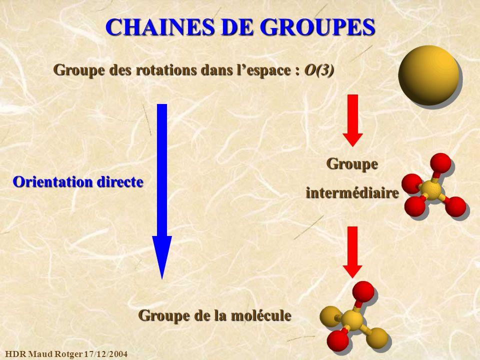 CHAINES DE GROUPES Groupe des rotations dans l'espace : O(3) Groupe