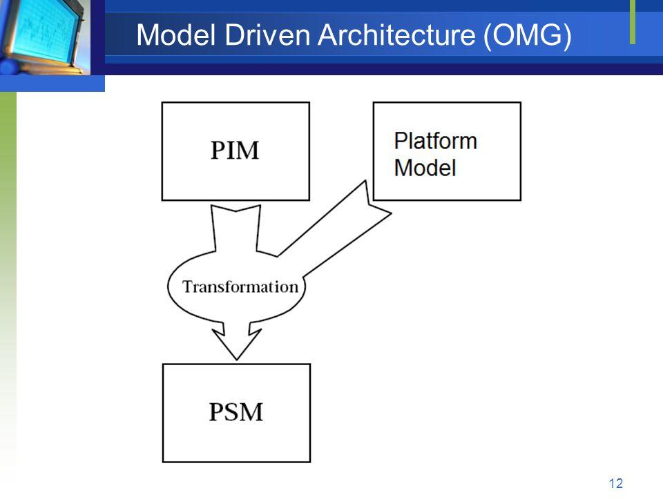 Model Driven Architecture (OMG)