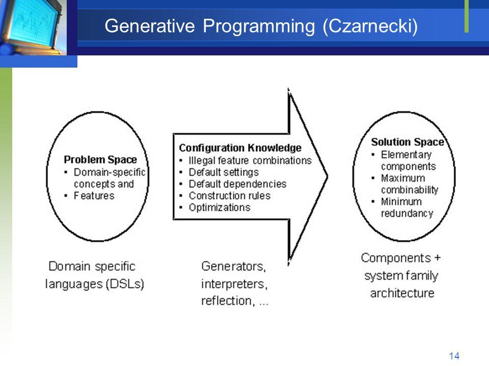 Generative Programming (Czarnecki)
